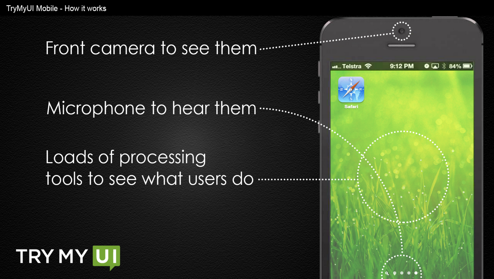 Main features of TryMyUI Mobile testing app