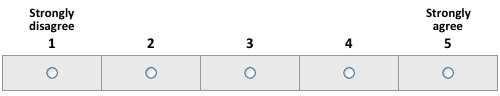 The 5-point Likert scale used for collecting responses to the SUS questionnaire