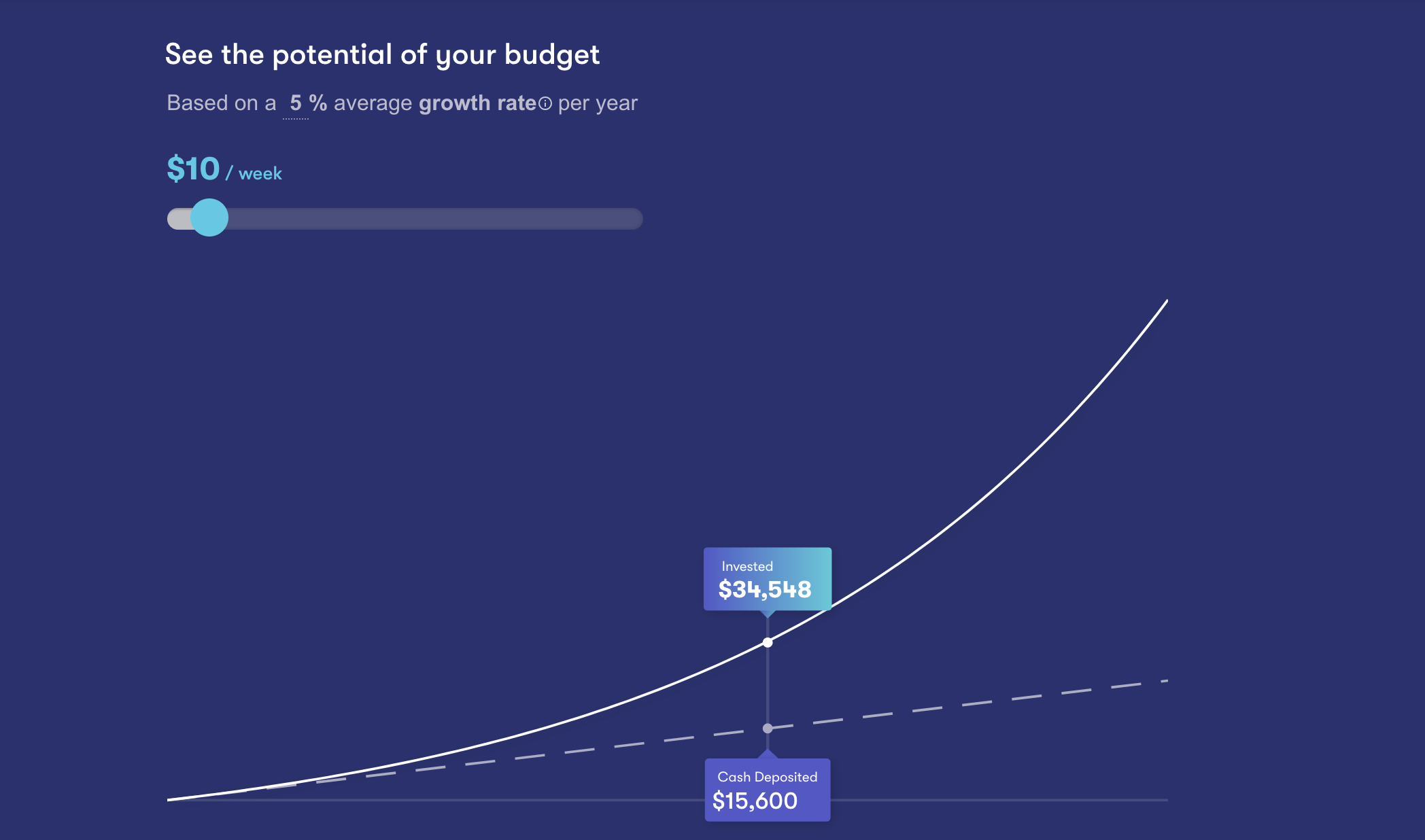 Another addictive gamification feature: checking the savings potential