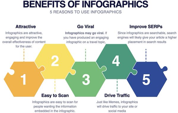 An infographic showing the importance of infographic - getting real meta with it - TRyMyUI remote usability testing