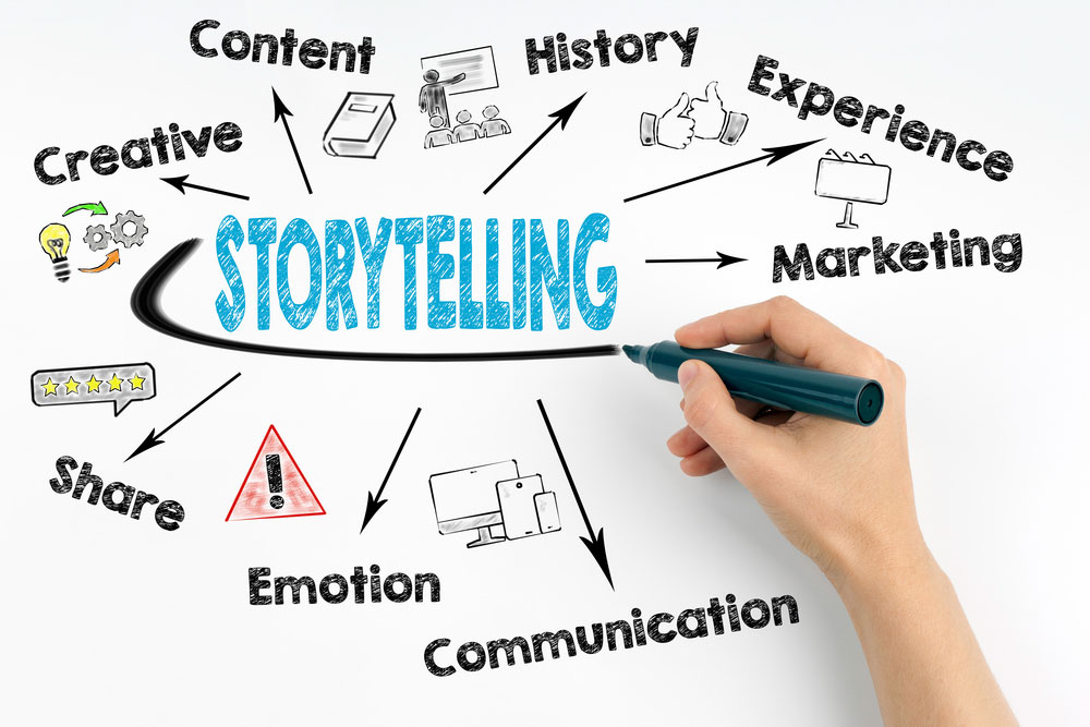 Storytelling for marketing, design, and everything else - TryMyUI remote usability testing